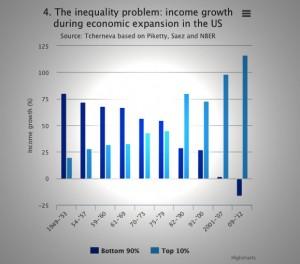 wealth-gaps