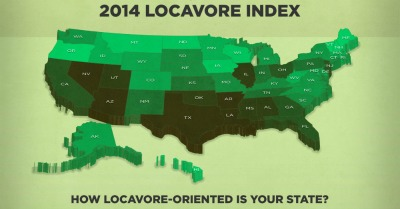 How Does Your State Rank With Supporting Locally Grown Foods?