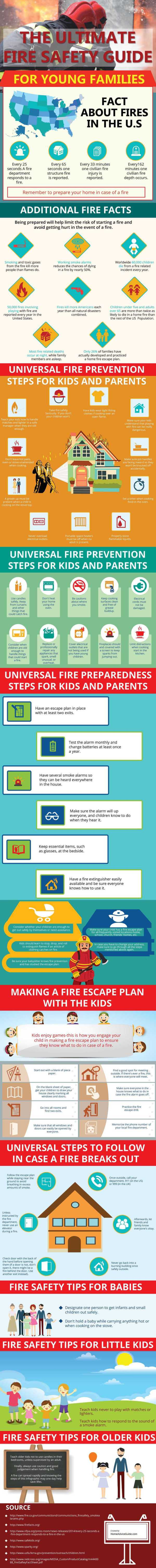 firesafety-infographic