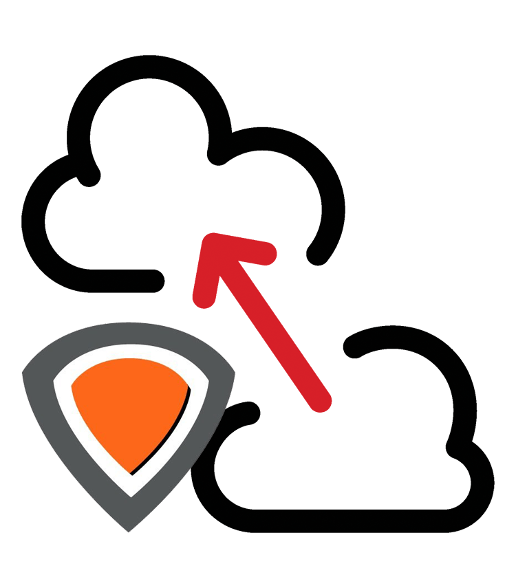 Cloud Backup R1Soft