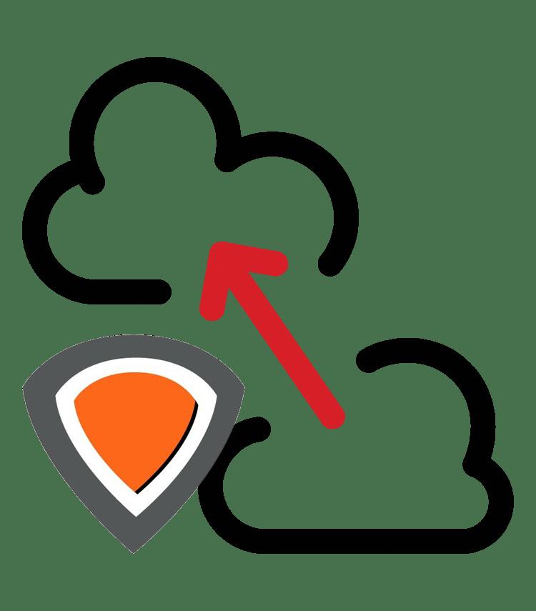 Cloud Backup R1Soft