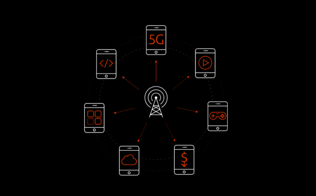 An image displaying a range of devices connected to a mobile network.