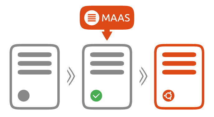 Using MAAS for hardware provisioning at the edge
