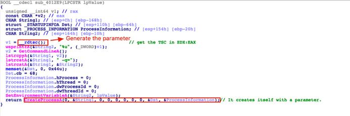 Figure 5. The function sub_4012E9()