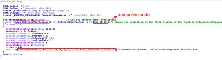 Figure 7. The pseudo code of sub_40124A()