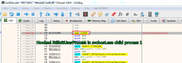 Figure 19. Hooked RtlExitUserProcess in svchost.exe child process 1