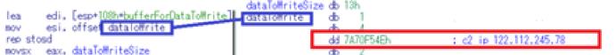 Figure 11 C2 IP in constant address