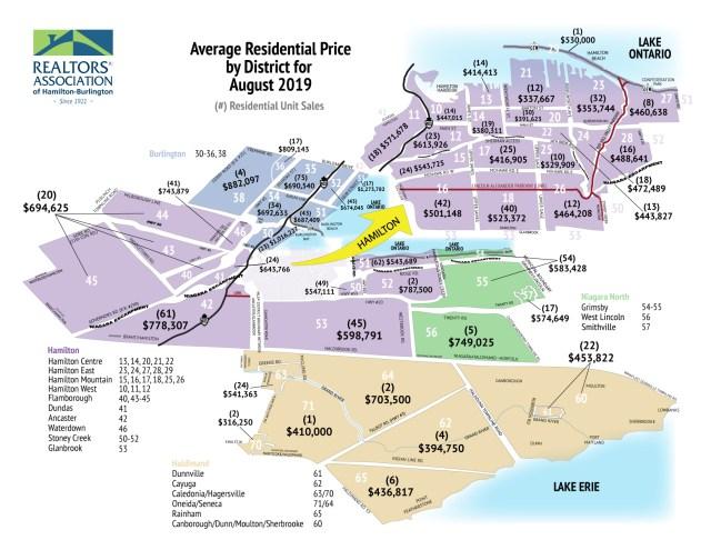 RAHBareamap Aug2019 - Real Estate Statistics for August 2019