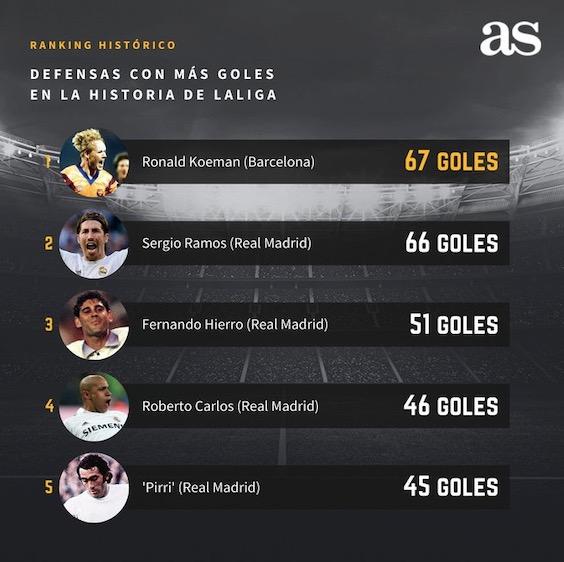 buts-liga