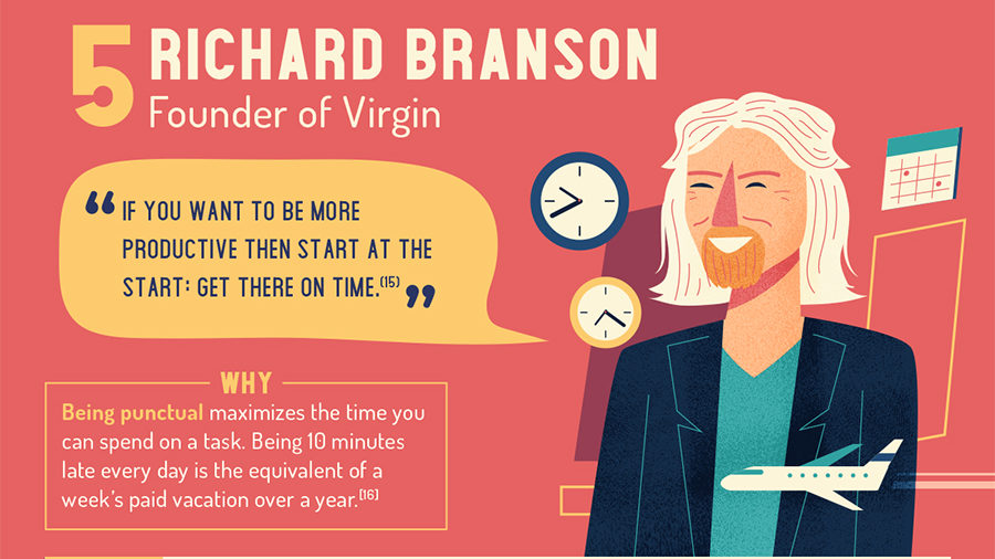15 Productivity Lessons From Successful Founders (and How to Apply Them)