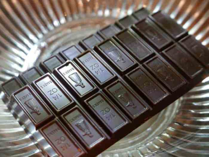 Chocolate for Ganache Cake