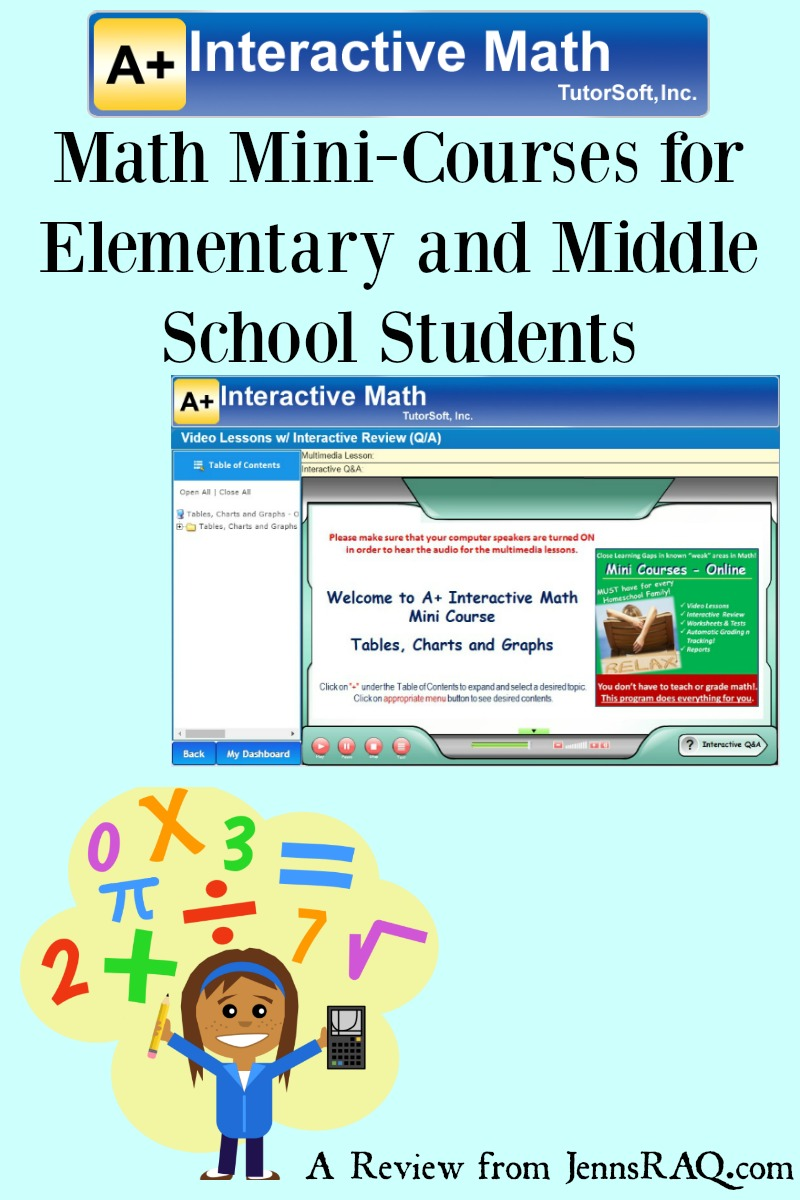Math Mini Courses From A Interactive Math Review Real
