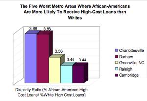 Shameful stats