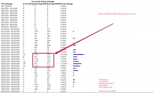 Listing stats.jpg