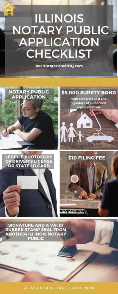 Illinois Notary Loan Signing Agent Checklist
