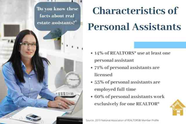 Statistics about real estate assistants