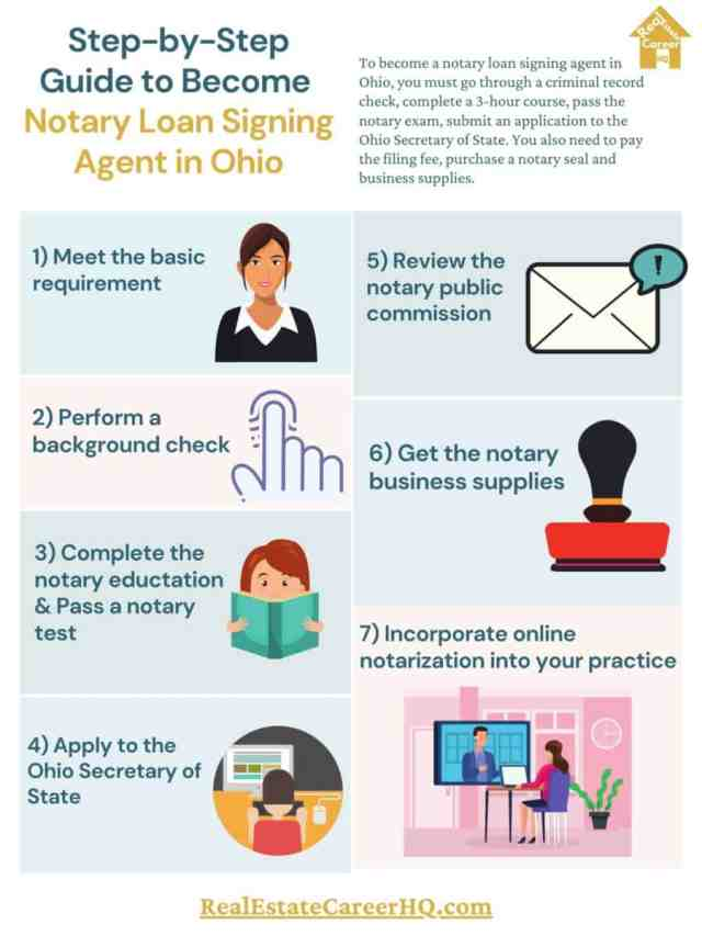 How to Become a Loan Signing Agent in Ohio? (course| exam ...