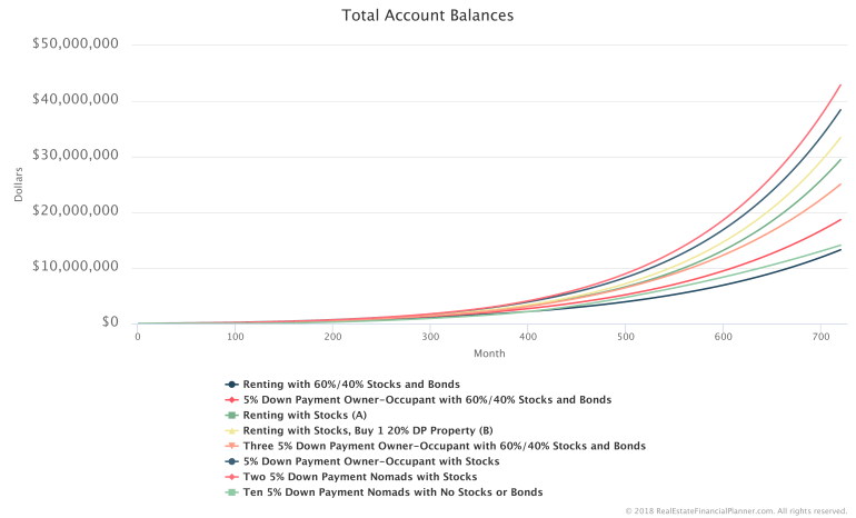Total-Account-Balances