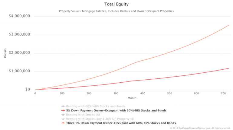 Total-Equity