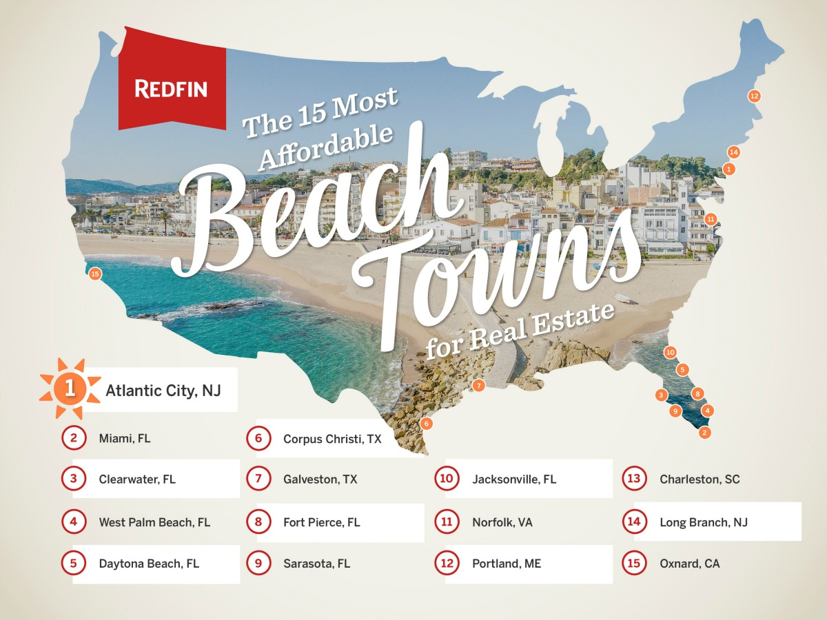 15 most affordable beach towns for real estate real for Beach cities in california
