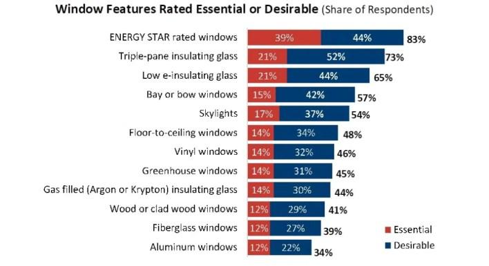 Window Preferences