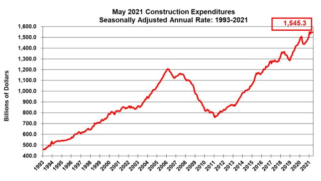 may construction