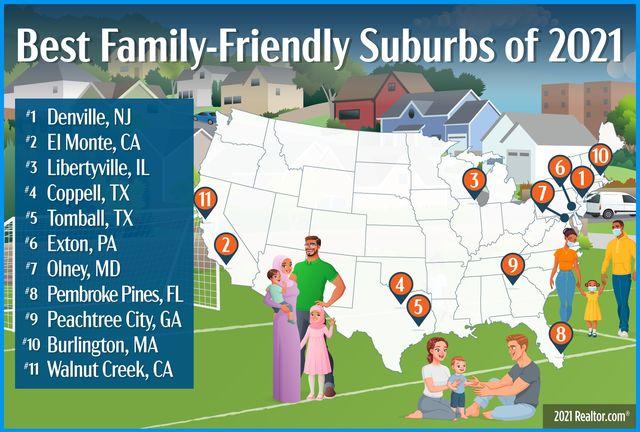 best family friendly suburbs 2021