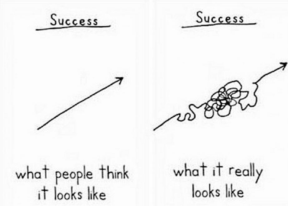 success-graph-demetri-martin-squiggly-line