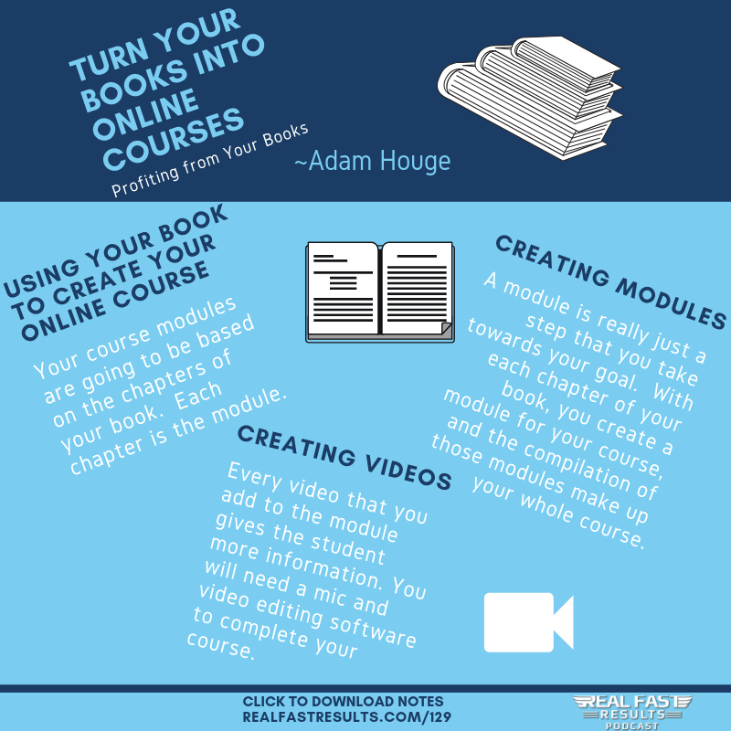 Infographic turn your books into online courses