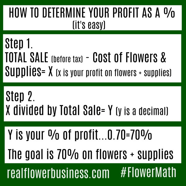 Sample Preview Of Flower Math – Real Flower Business