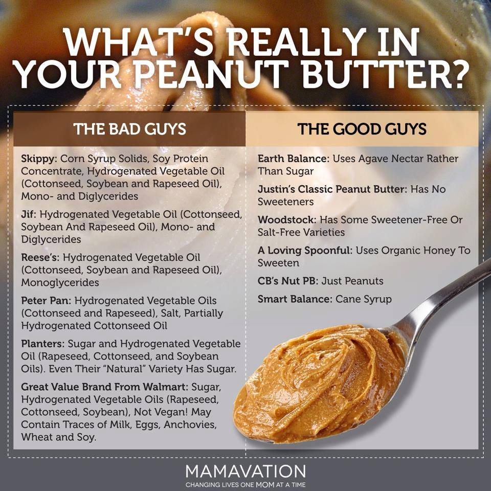 peanut-butter PEANUT BUTTER- The Good, The Bad, and the Ugly....