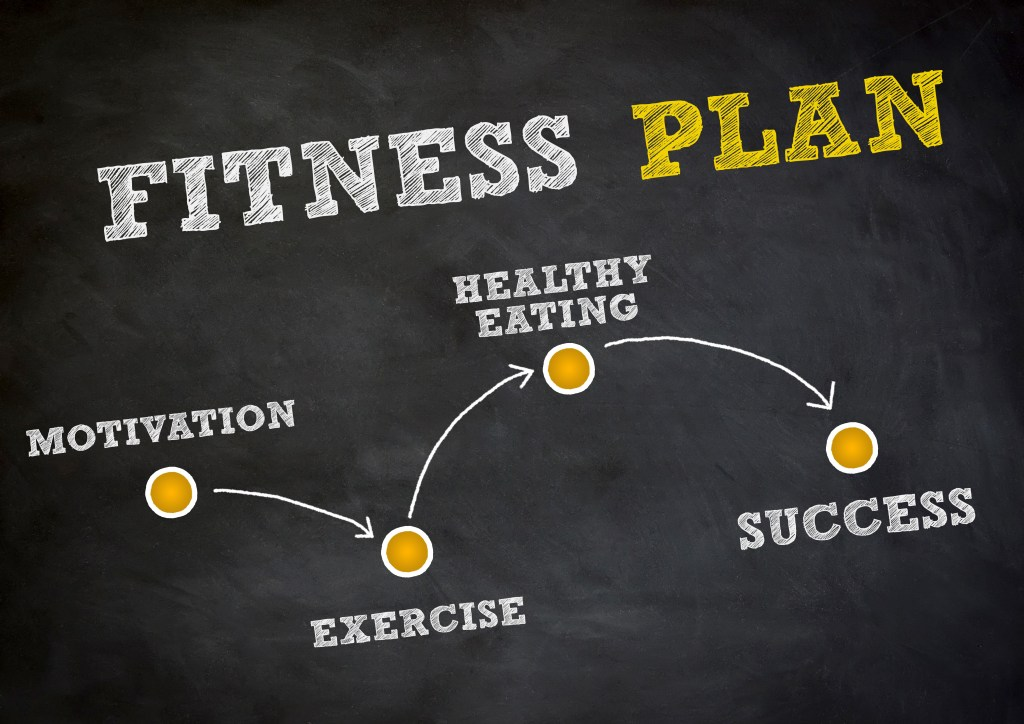 fitness-plan-infograph-1024x724 5 Common Mistakes When it Comes to Exercise and Weight Loss
