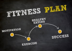 fitness-plan-infograph-300x212 How to GET MOTIVATED to EXERCISE!