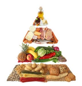 food-guide-pyramid-286x300 Sad Truth Behind the USDA Food Guide Pyramid