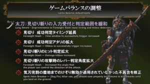 Monster Hunter World Spring Update