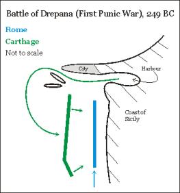 battle-of-drepana
