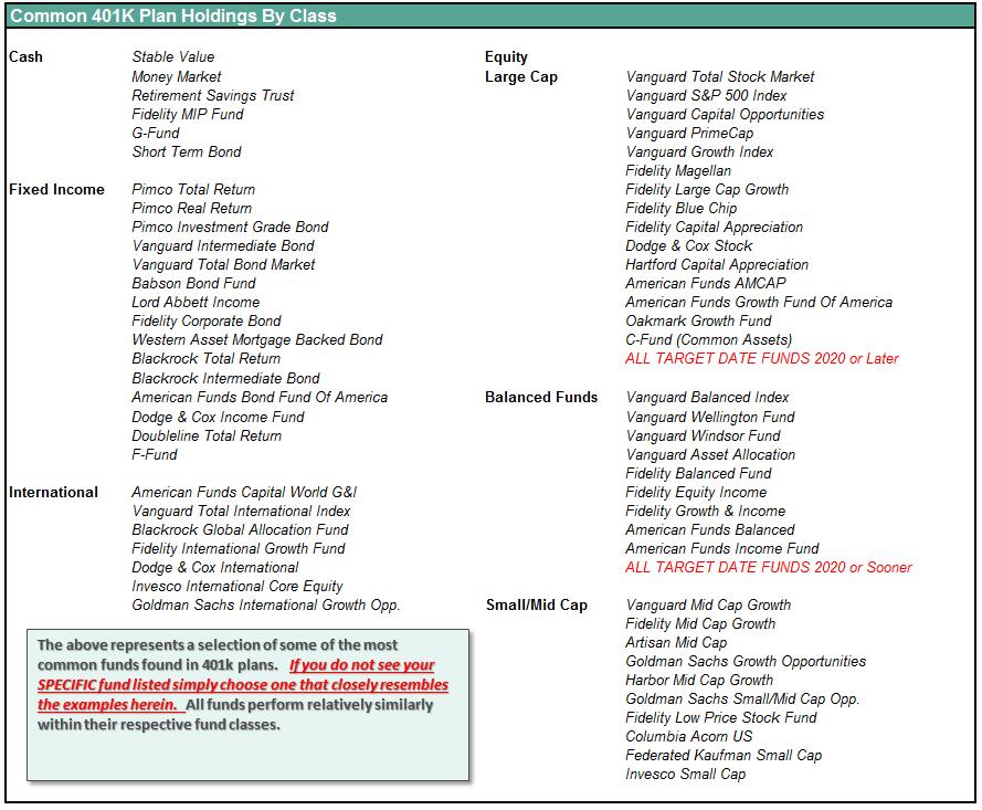 401k-Selection-List