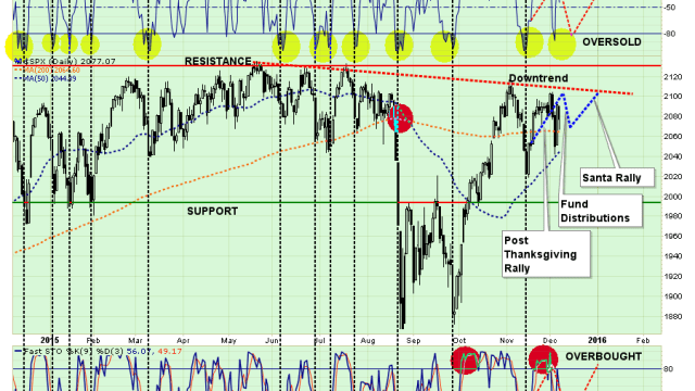 SP500-MarketUpdate-120815