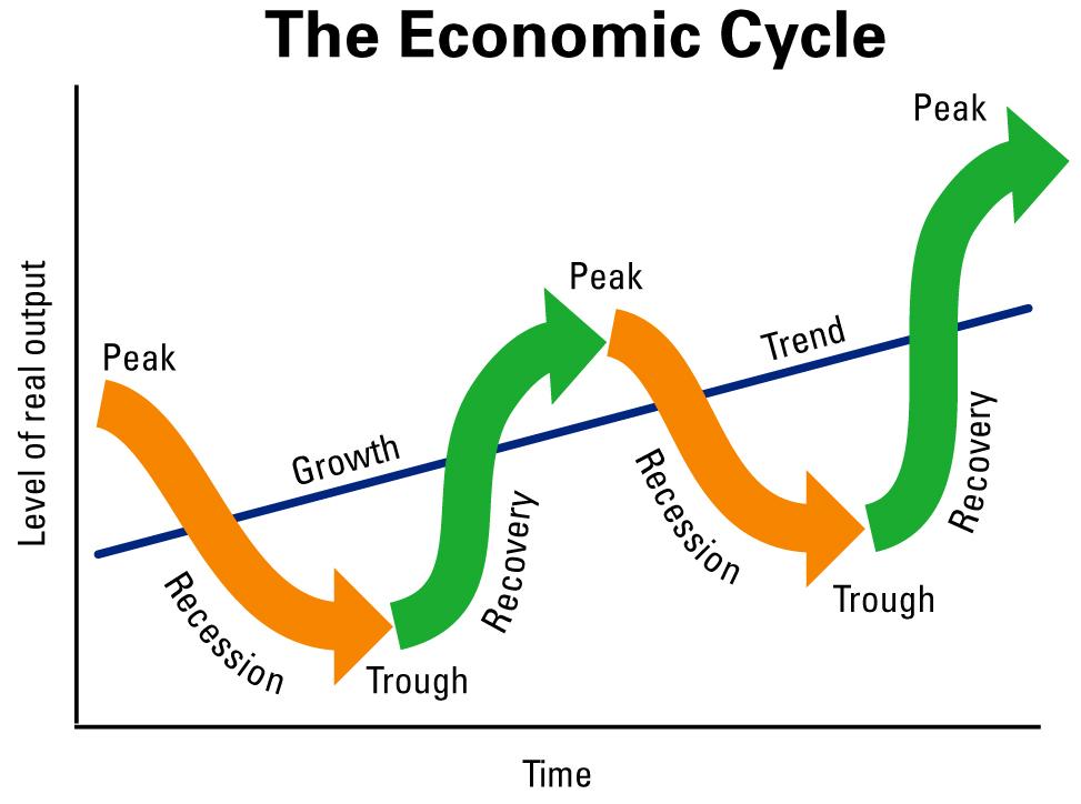 economic_cycle-2