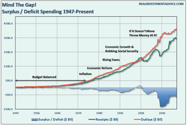 Taxes-Deficit-082916