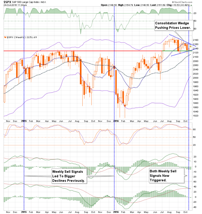 sp500-marketupdate-102416