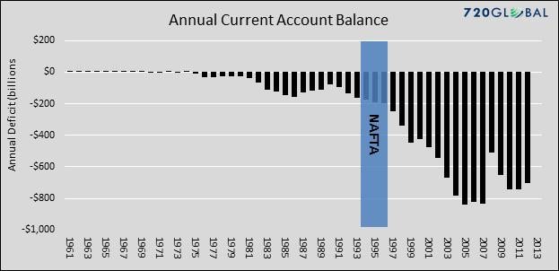 acct-deficit-8