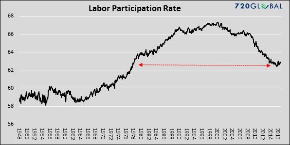 labor-part-5
