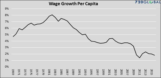 wage-pc-2