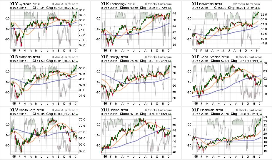 sectors-1-121016