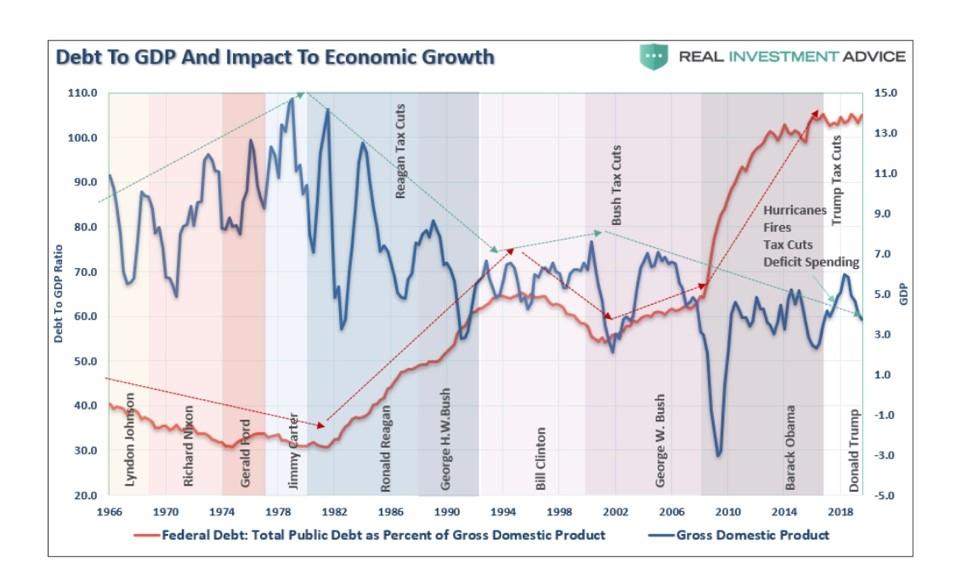 Twilight Zone, Patrick Hill: The Twilight Zone Economy