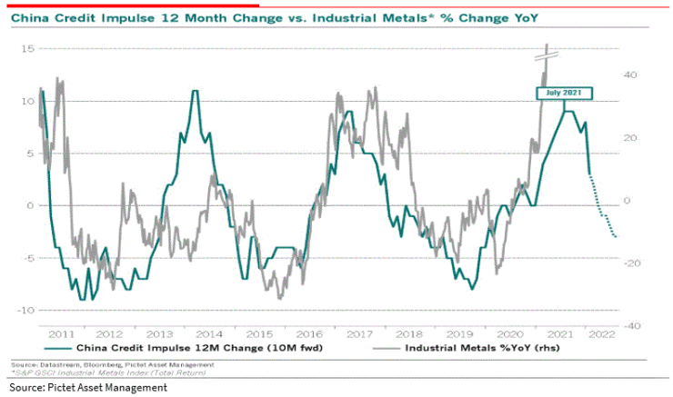 China Yields Deflationary 05-28-21, China, Yields, And The Coming Deflationary Impulse 05-28-21