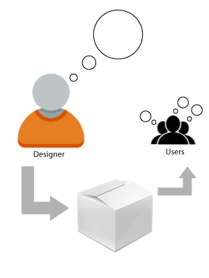 An illustrator depicting mental model and conceptual model