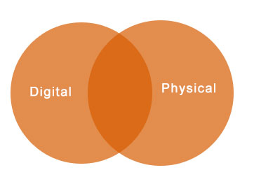 Digital and Physical Experience