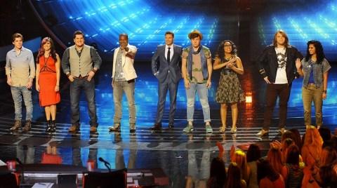 American Idol 2014 Spoilers - Top 8 Results